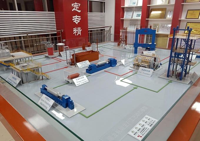 轧辊成产流程设备模型