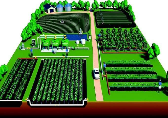 农业灌溉沙盘